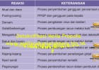 Detoksifikasi Melia Propolis Reaksi Penyembuhan Penyakit
